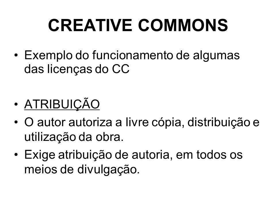 CREATIVE COMMONS Exemplo do funcionamento de algumas das licenças do CC. ATRIBUIÇÃO.