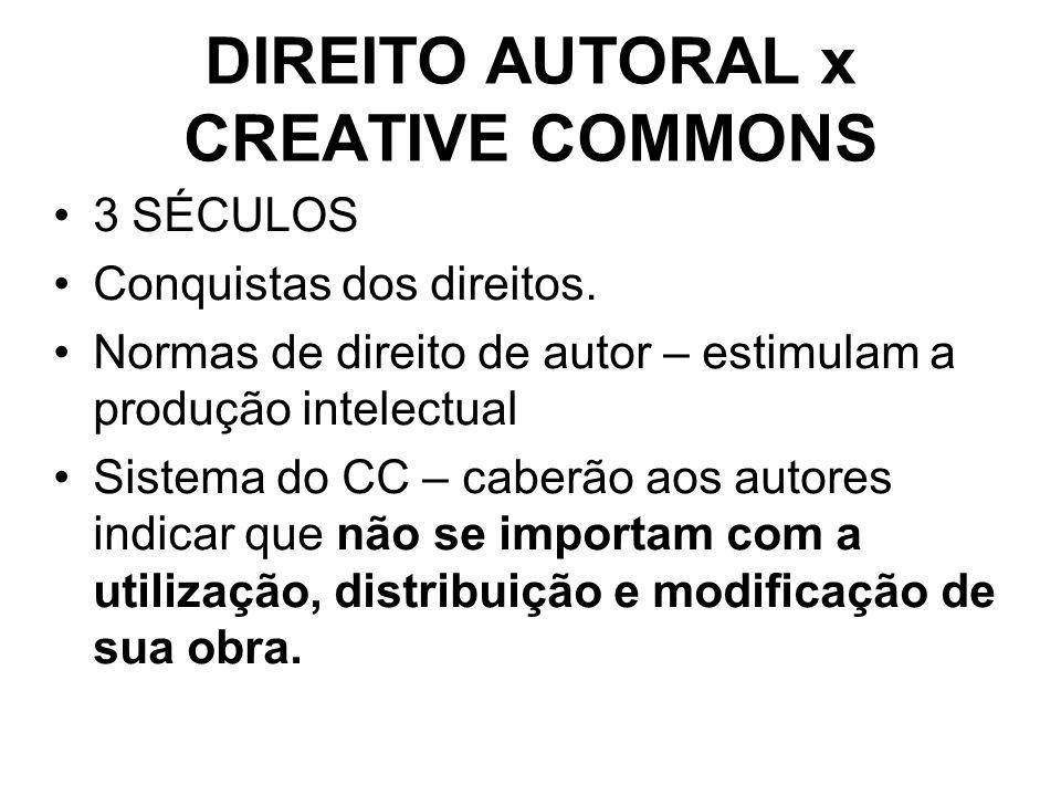 DIREITO AUTORAL x CREATIVE COMMONS