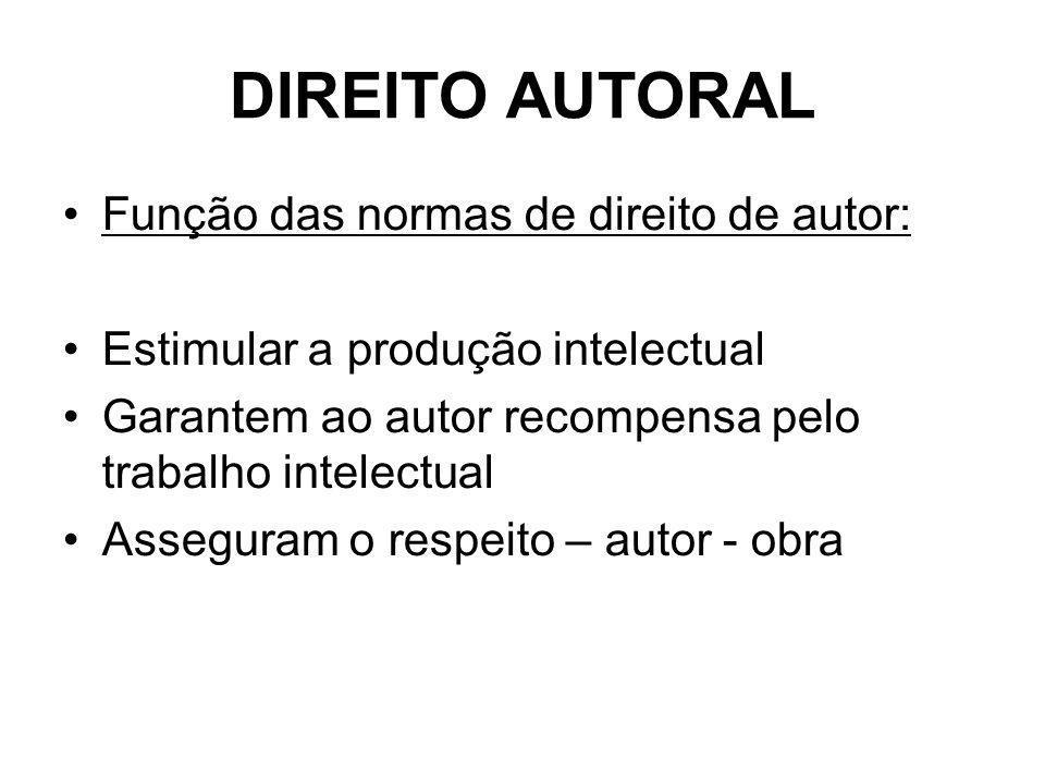 DIREITO AUTORAL Função das normas de direito de autor: