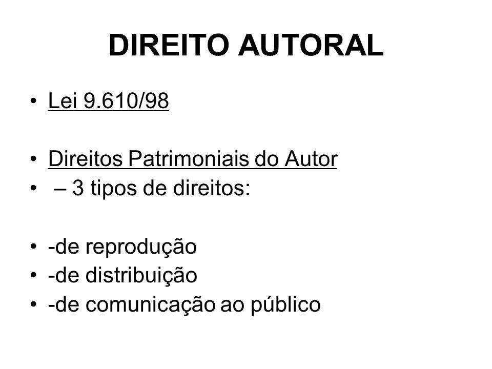 DIREITO AUTORAL Lei 9.610/98 Direitos Patrimoniais do Autor