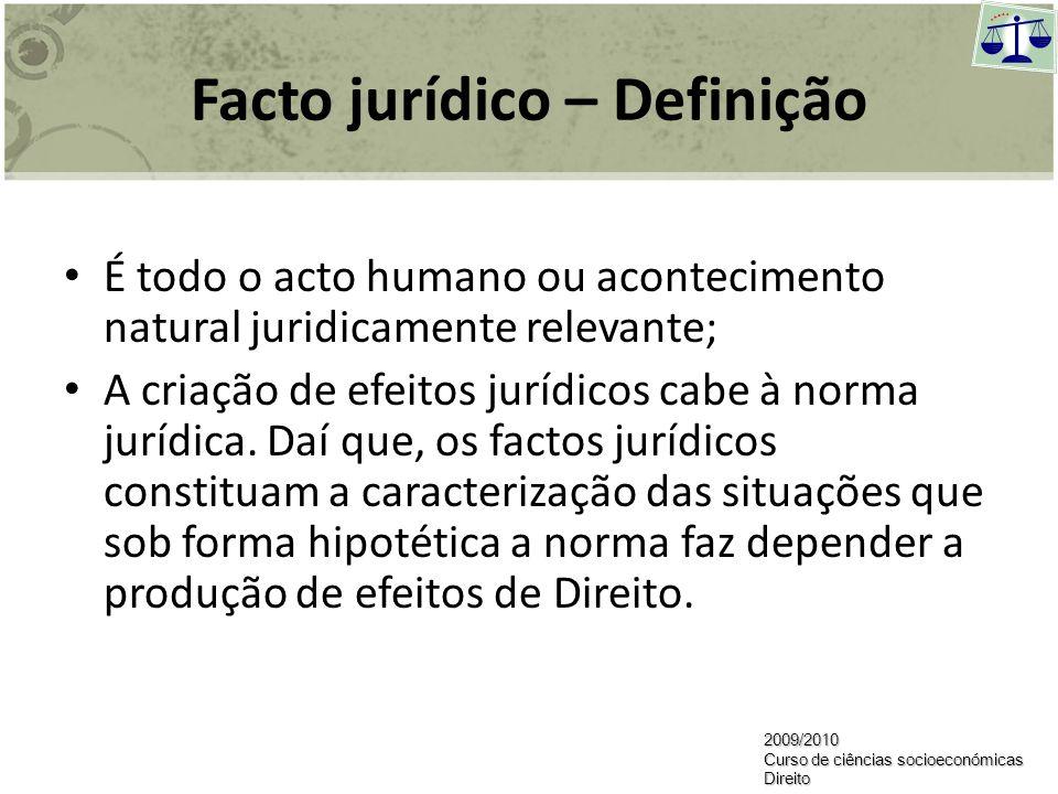 Facto jurídico – Definição