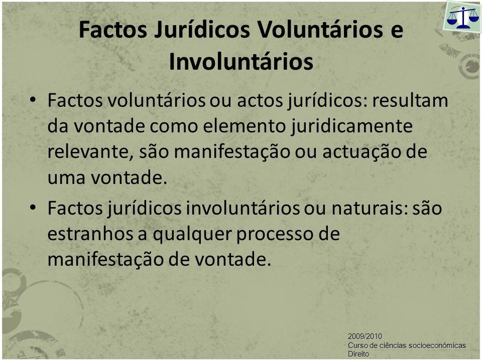 Factos Jurídicos Voluntários e Involuntários
