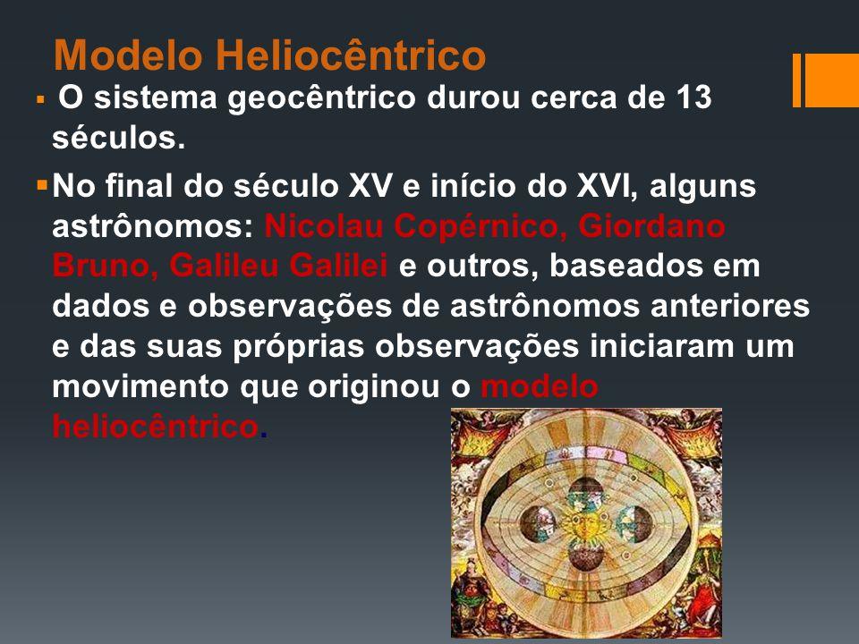 Modelo Heliocêntrico O sistema geocêntrico durou cerca de 13 séculos.