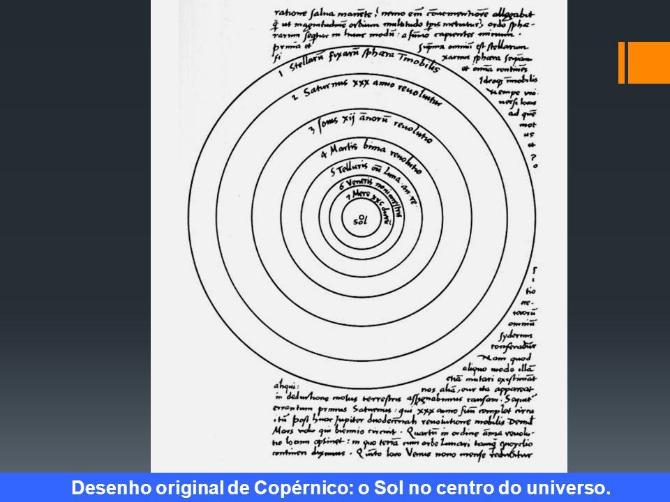 Desenho original de Copérnico: o Sol no centro do universo.