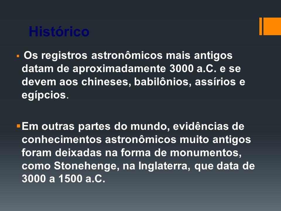 HistóricoOs registros astronômicos mais antigos datam de aproximadamente 3000 a.C. e se devem aos chineses, babilônios, assírios e egípcios.