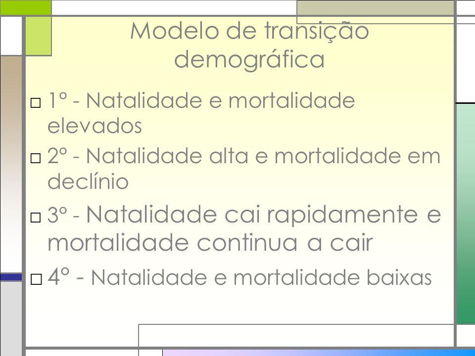Modelo de transição demográfica
