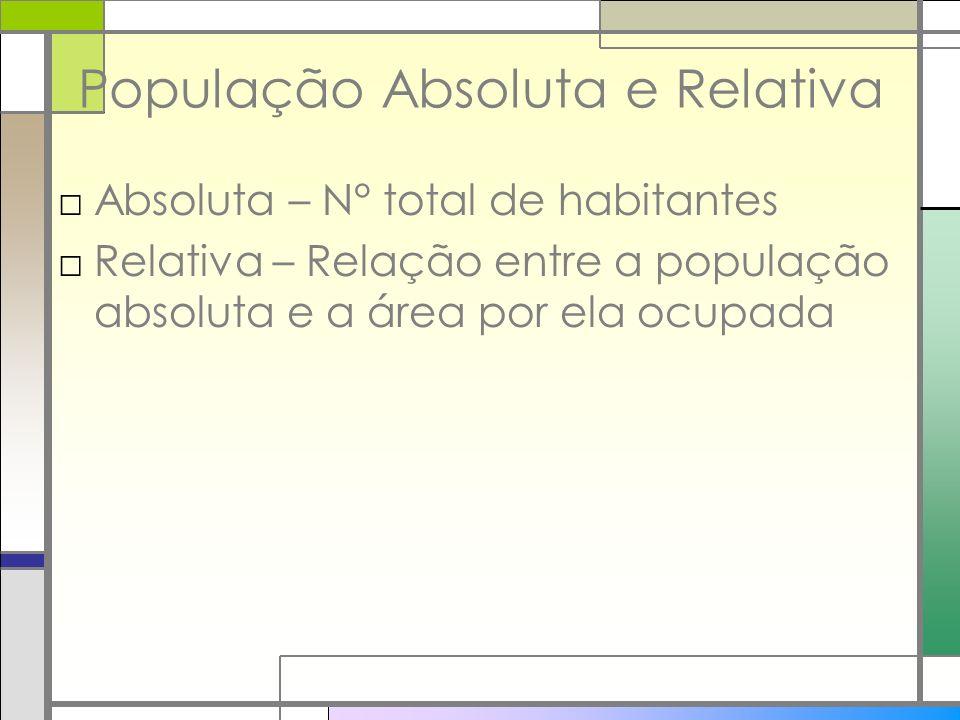 População Absoluta e Relativa
