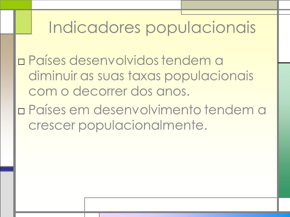 Indicadores populacionais