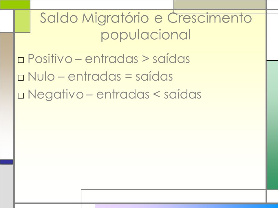 Saldo Migratório e Crescimento populacional