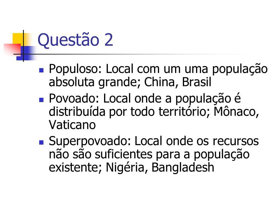 Questão 2 Populoso: Local com um uma população absoluta grande; China, Brasil.