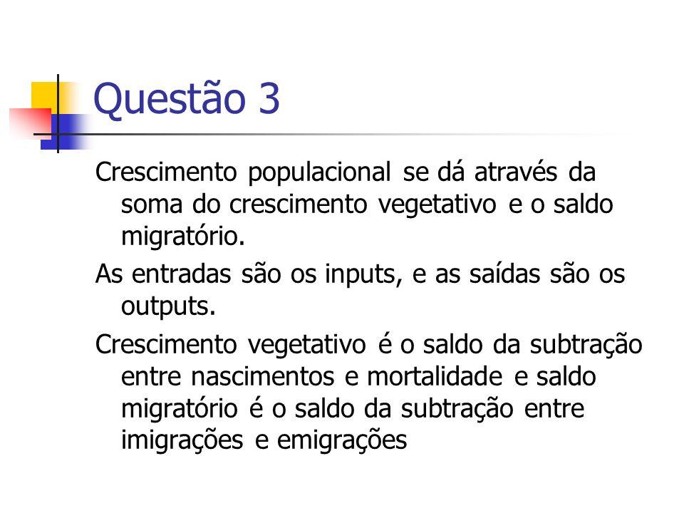 Questão 3 Crescimento populacional se dá através da soma do crescimento vegetativo e o saldo migratório.