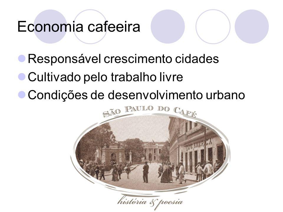 Economia cafeeira Responsável crescimento cidades
