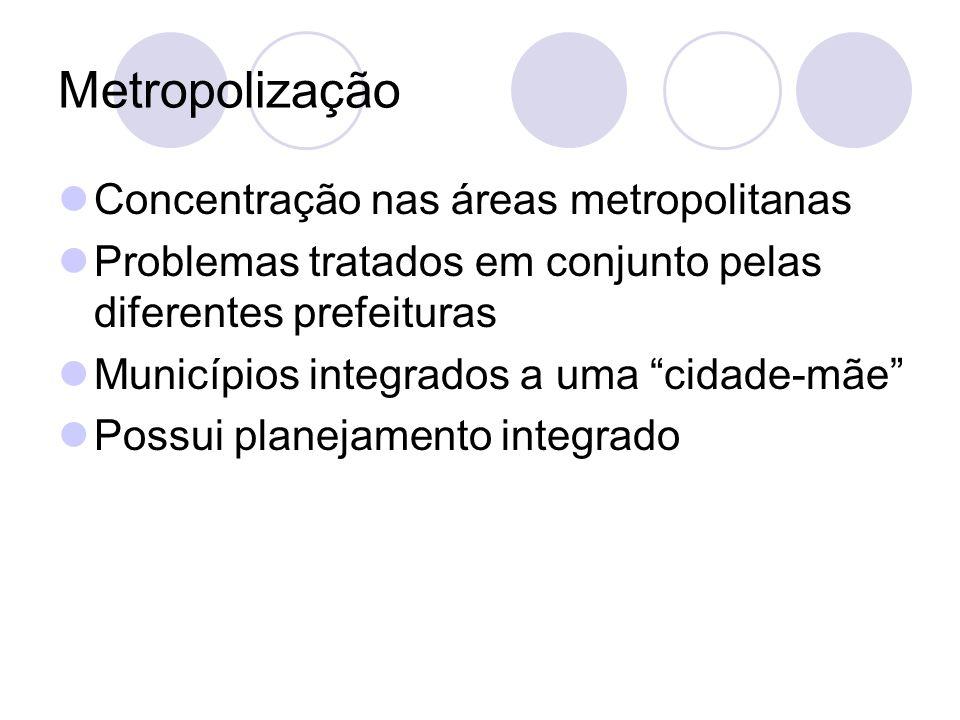 Metropolização Concentração nas áreas metropolitanas