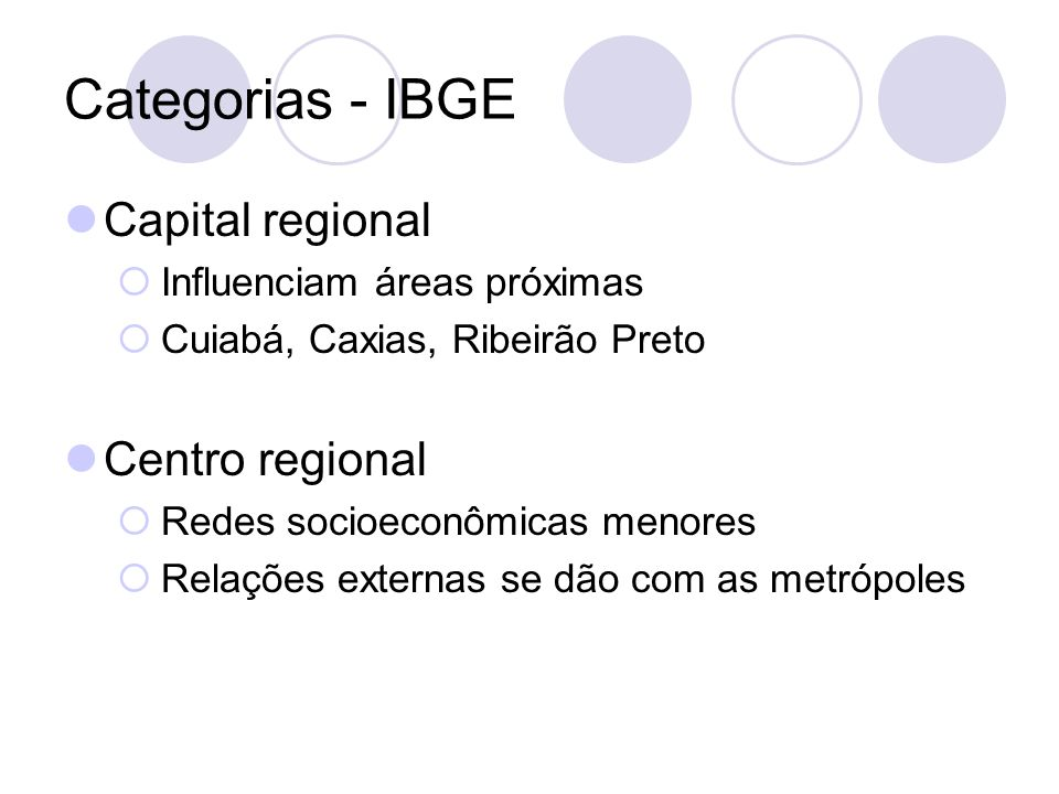Categorias - IBGE Capital regional Centro regional