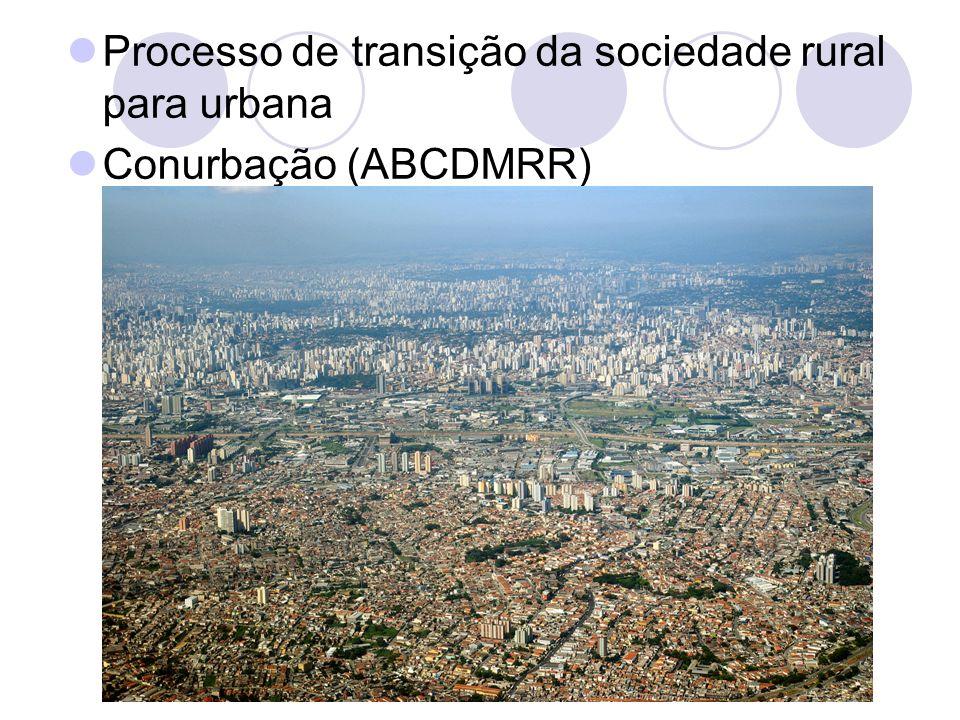 Processo de transição da sociedade rural para urbana