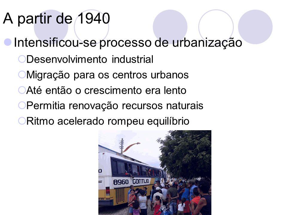 A partir de 1940 Intensificou-se processo de urbanização