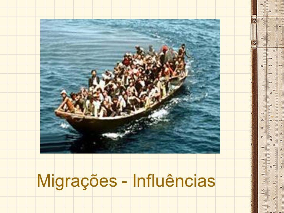 Migrações - Influências
