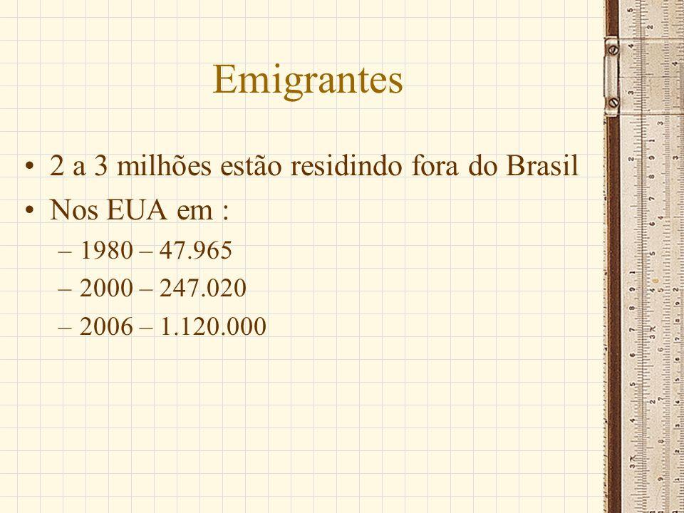 Emigrantes 2 a 3 milhões estão residindo fora do Brasil Nos EUA em :