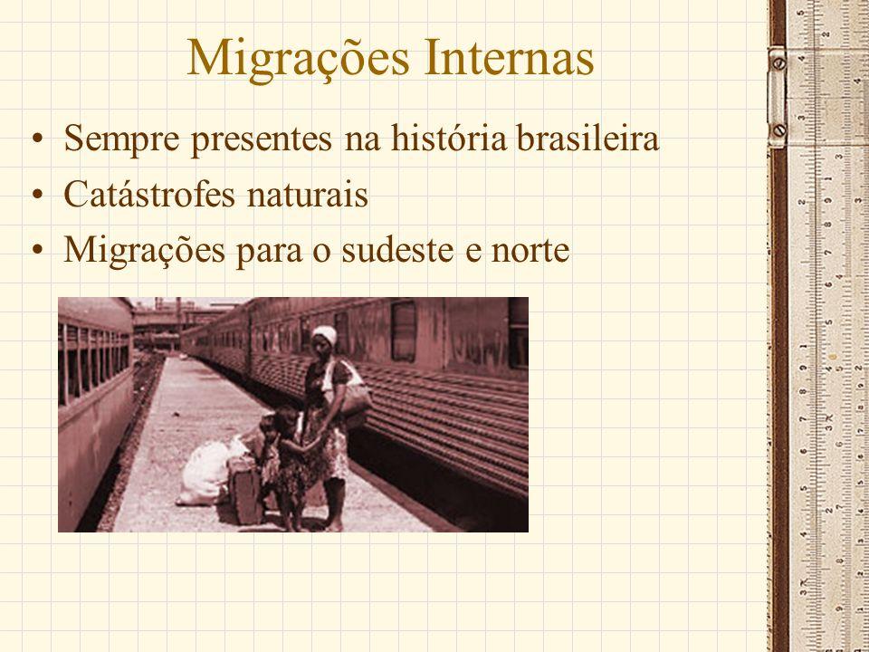 Migrações Internas Sempre presentes na história brasileira