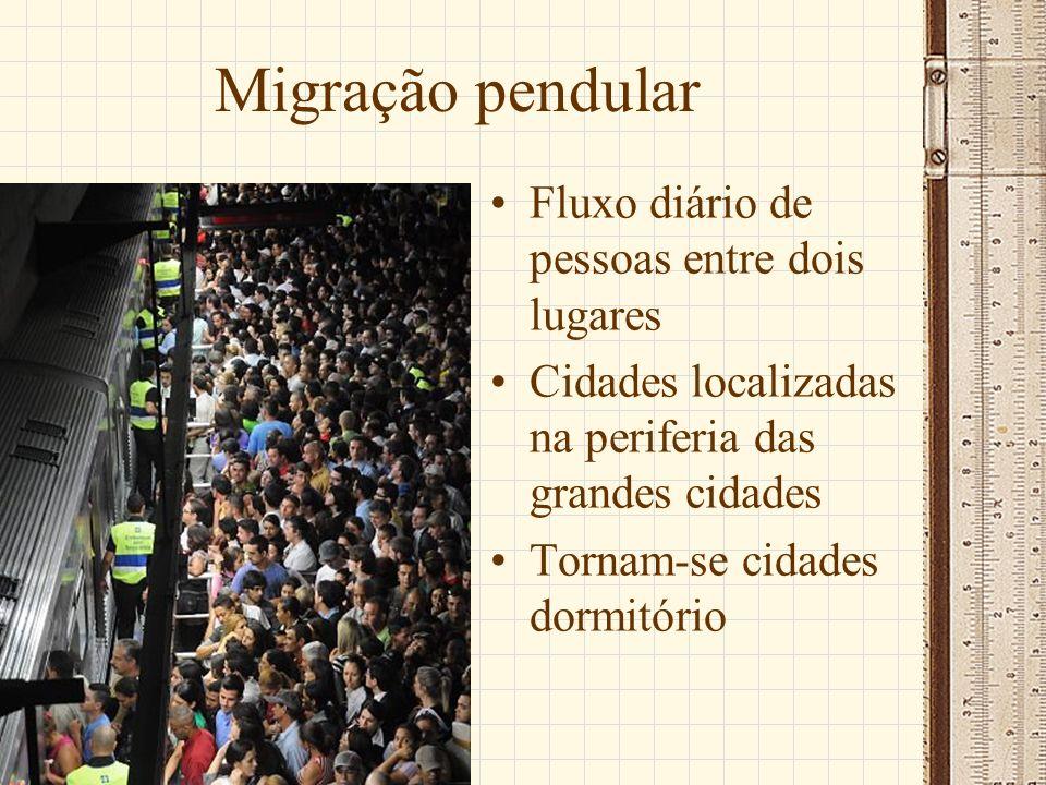 Migração pendular Fluxo diário de pessoas entre dois lugares