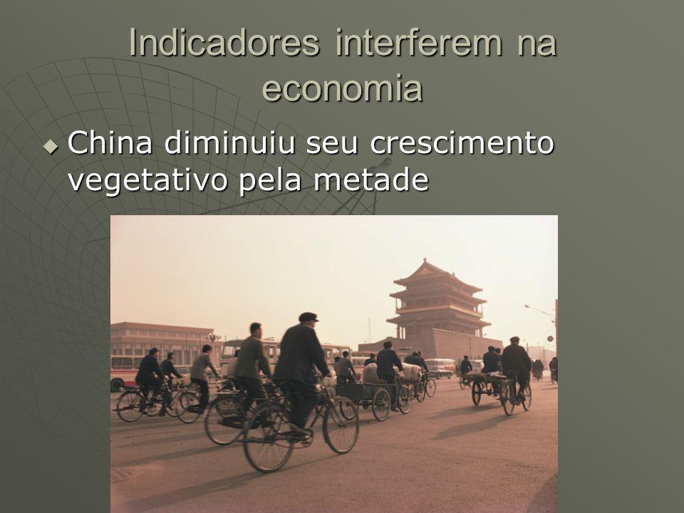 Indicadores interferem na economia