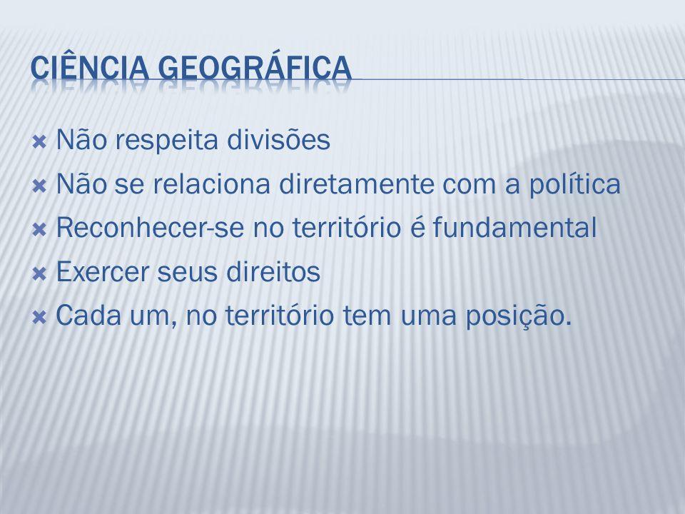 Ciência Geográfica Não respeita divisões