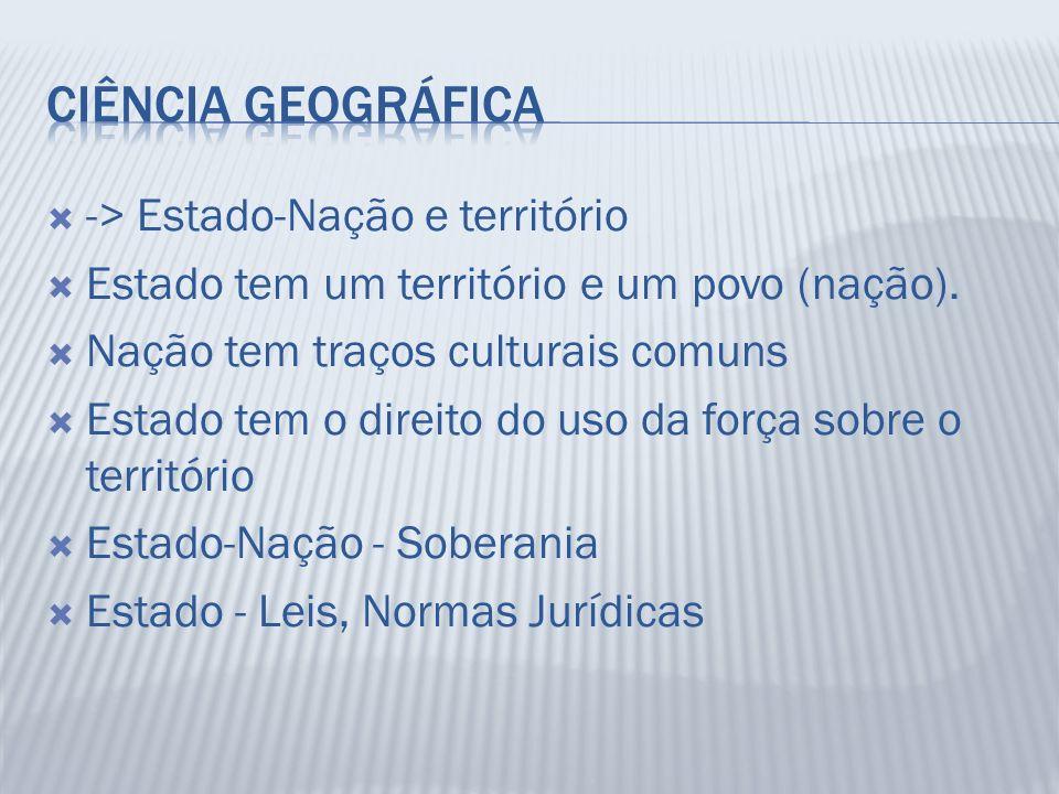 Ciência Geográfica -> Estado-Nação e território