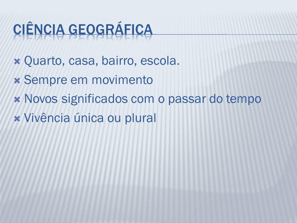 Ciência Geográfica Quarto, casa, bairro, escola. Sempre em movimento