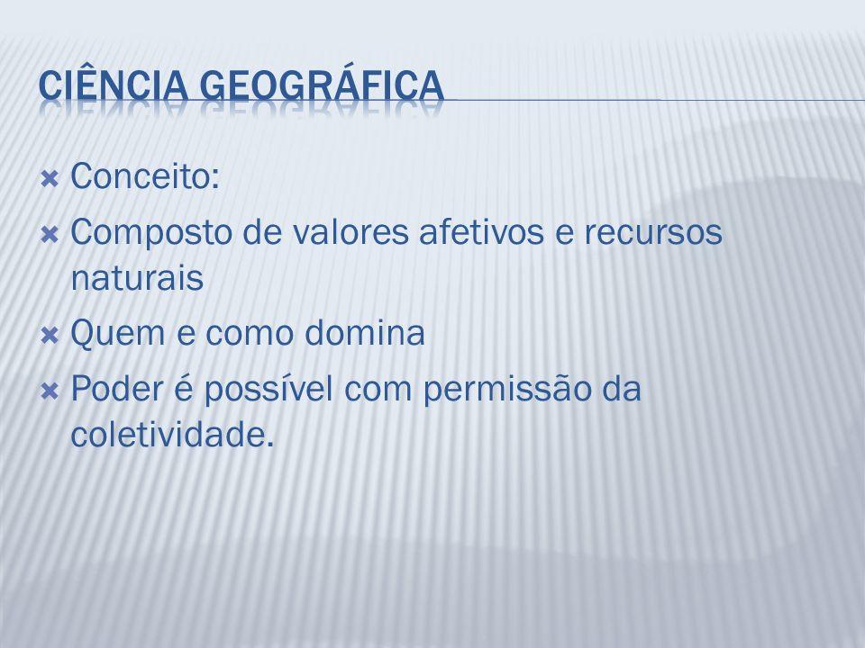 Ciência Geográfica Conceito: