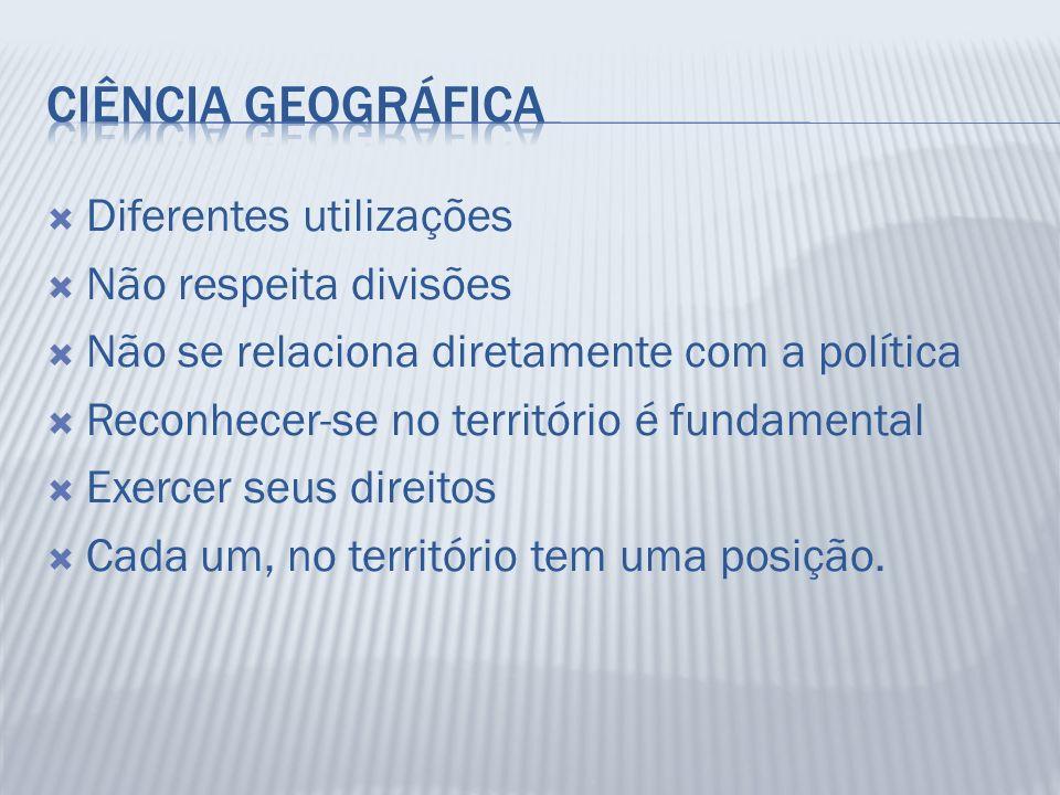 Ciência Geográfica Diferentes utilizações Não respeita divisões