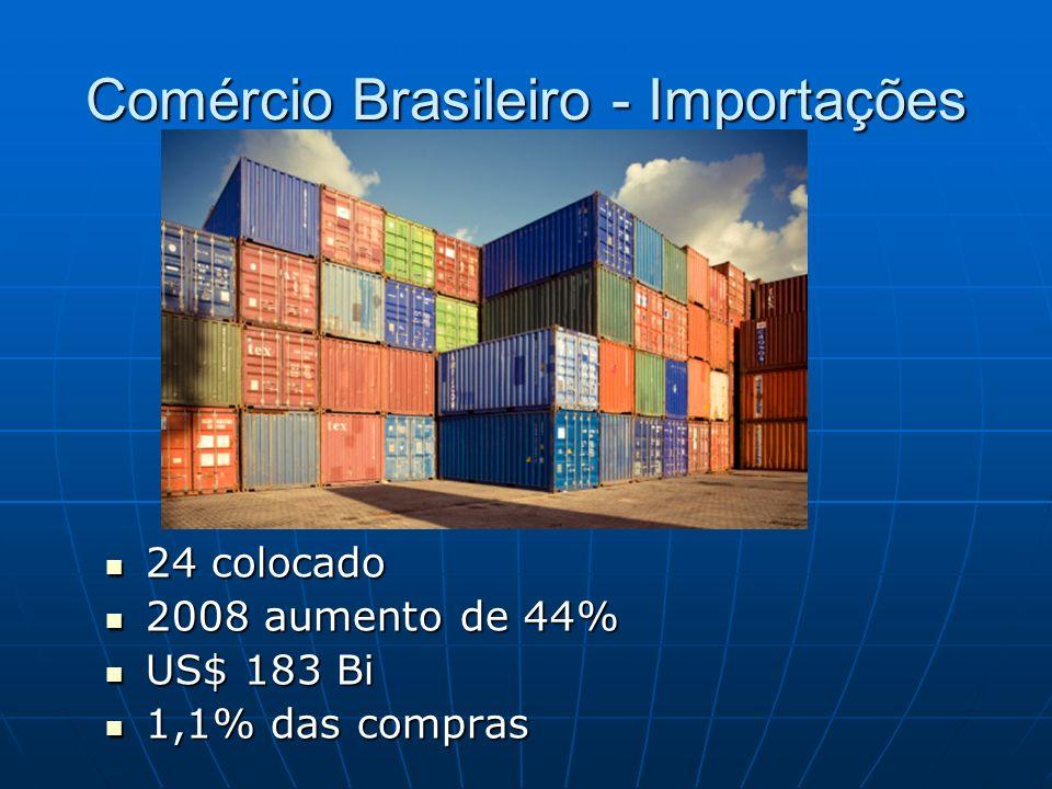 Comércio Brasileiro - Importações