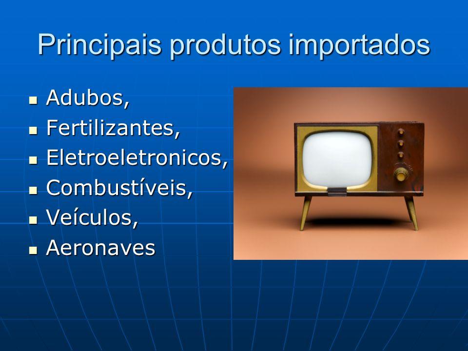 Principais produtos importados