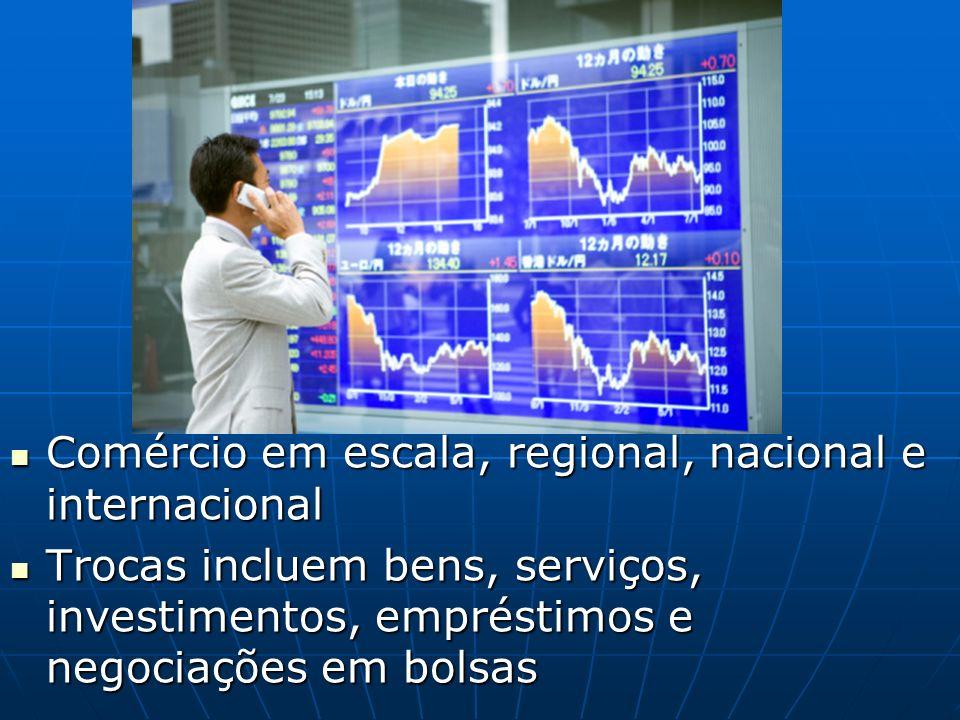 Comércio em escala, regional, nacional e internacional