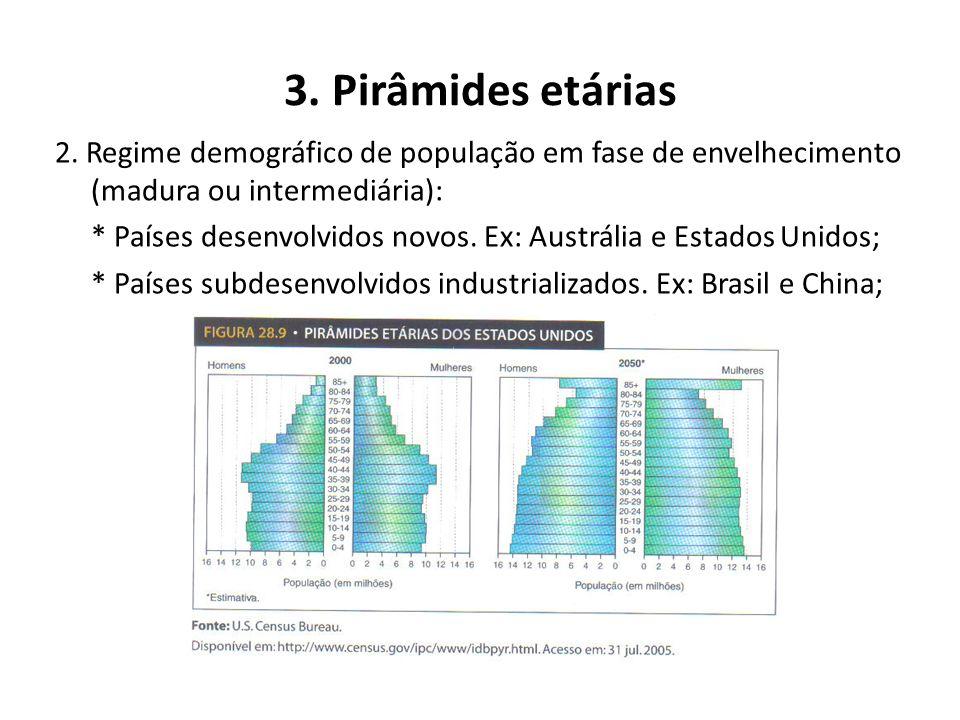 3. Pirâmides etárias
