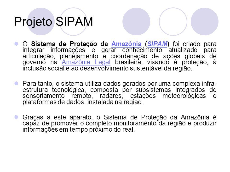 Projeto SIPAM