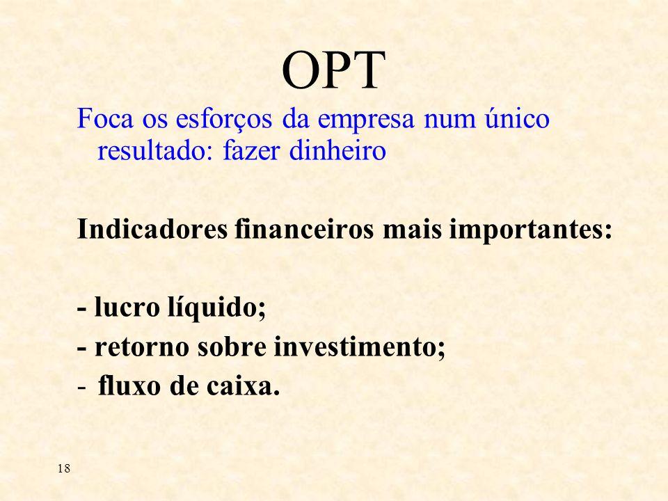 OPT Foca os esforços da empresa num único resultado: fazer dinheiro