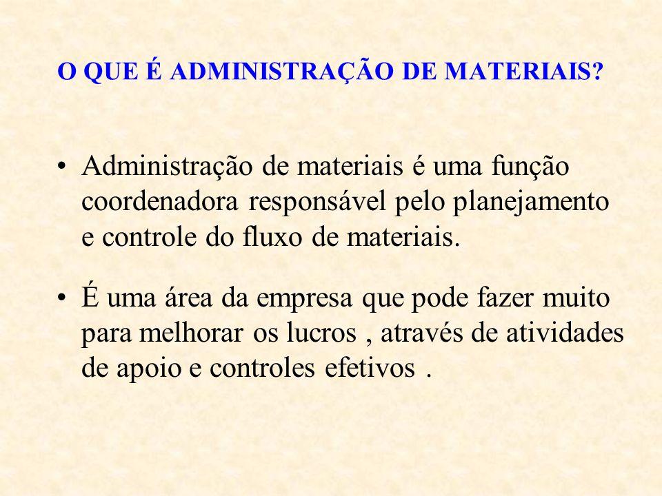 O QUE É ADMINISTRAÇÃO DE MATERIAIS