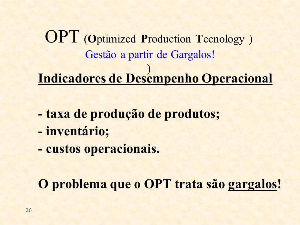 OPT (Optimized Production Tecnology ) Gestão a partir de Gargalos! )