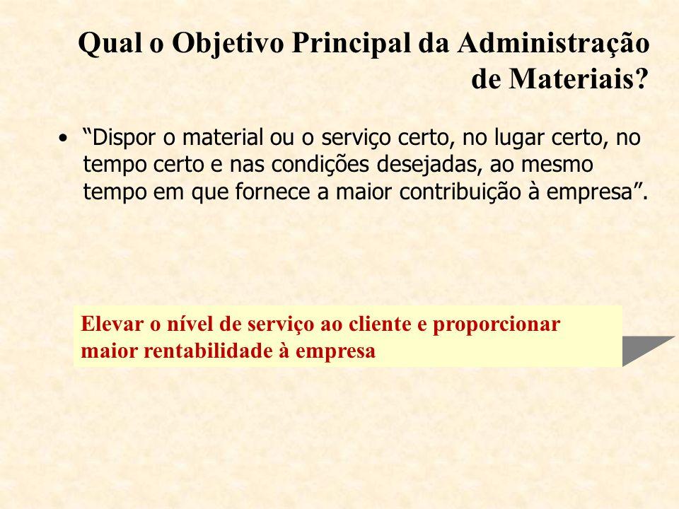 Qual o Objetivo Principal da Administração de Materiais