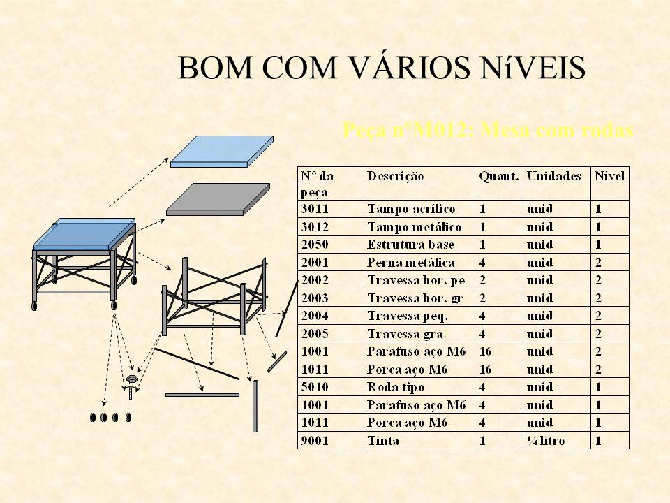 BOM COM VÁRIOS NíVEIS Peça nºM012: Mesa com rodas