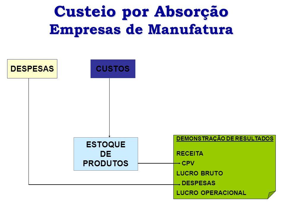 Empresas de Manufatura
