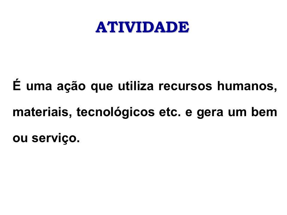 ATIVIDADEÉ uma ação que utiliza recursos humanos, materiais, tecnológicos etc.