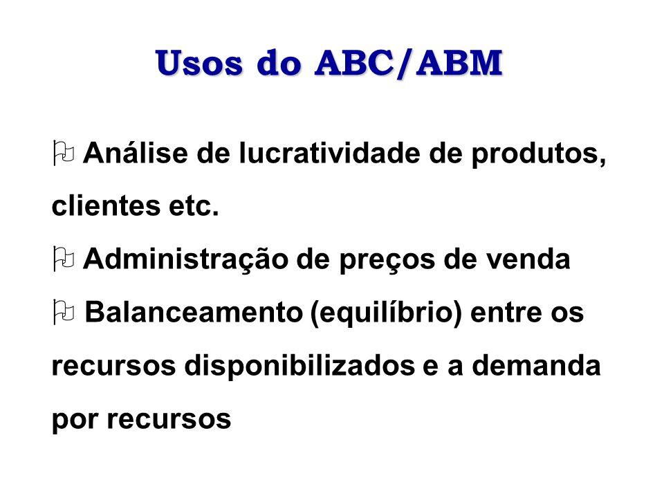 Usos do ABC/ABM Análise de lucratividade de produtos, clientes etc.