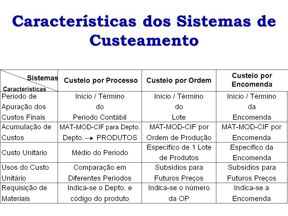 Características dos Sistemas de Custeamento