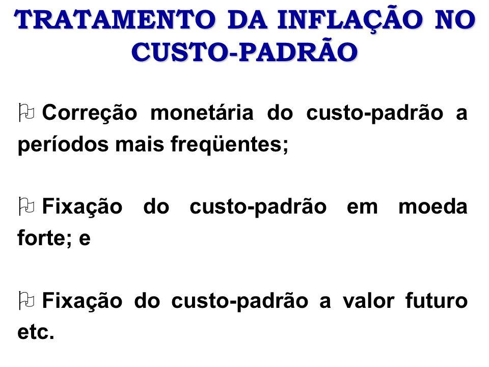 TRATAMENTO DA INFLAÇÃO NO CUSTO-PADRÃO