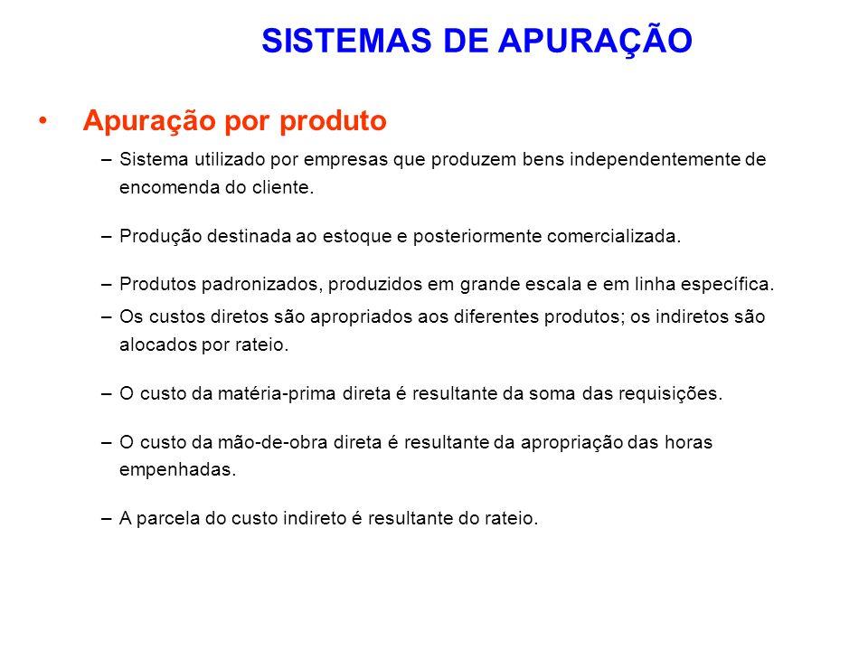 SISTEMAS DE APURAÇÃO Apuração por produto