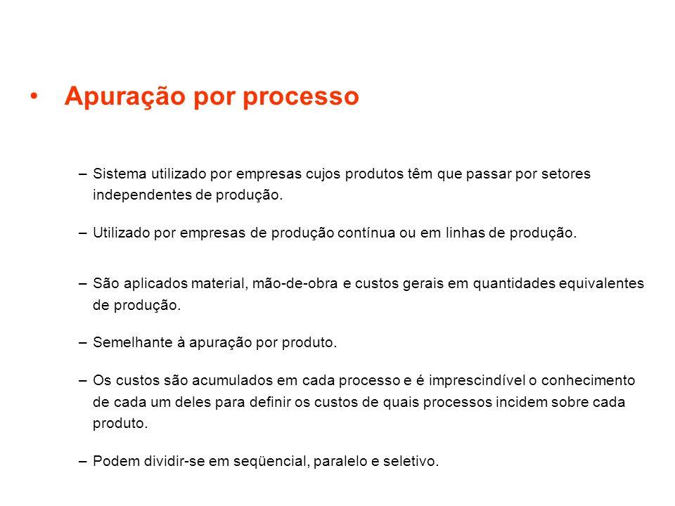 Apuração por processo Sistema utilizado por empresas cujos produtos têm que passar por setores independentes de produção.