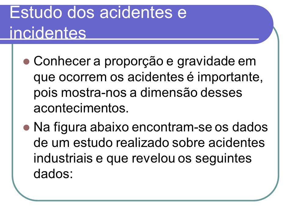 Estudo dos acidentes e incidentes