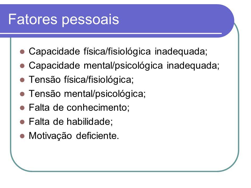 Fatores pessoais Capacidade física/fisiológica inadequada;