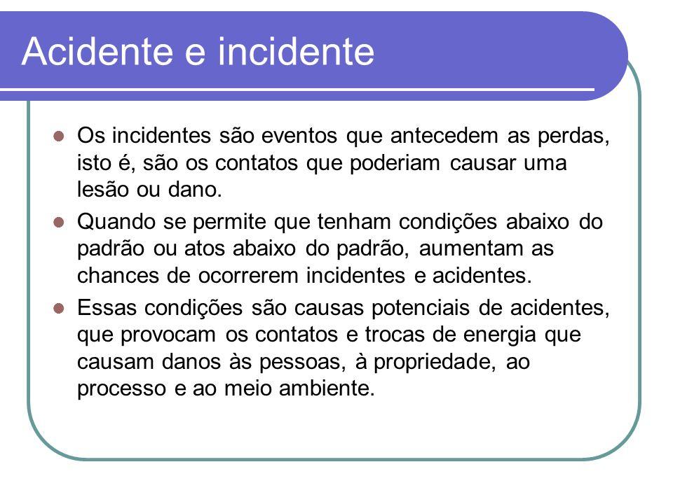 Acidente e incidente Os incidentes são eventos que antecedem as perdas, isto é, são os contatos que poderiam causar uma lesão ou dano.